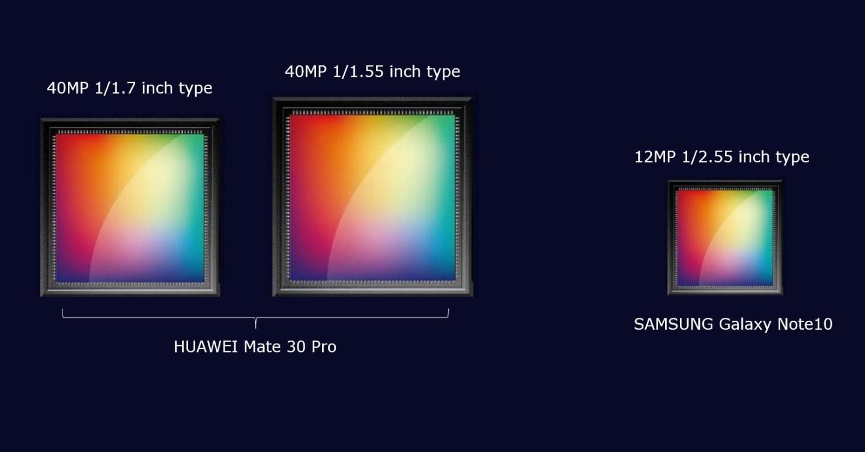 """mate 30 Pro """"width ="""" 1440 """"height ="""" 754 """"srcset ="""" https://www.techbyte.ie/wp-content/uploads/2019/08/huawei-mate-30-Pro.jpg 1440w, https: //www.techbyte.sk/wp-content/uploads/2019/08/huawei-mate-30-Pro-768x402.jpg 768w, https://www.techbyte.sk/wp-content/uploads/2019/08 /huawei-mate-30-Pro-696x364.jpg 696w, https://www.techbyte.sk/wp-content/uploads/2019/08/huawei-mate-30-Pro-1068x559.jpg 1068w, https: / /www.techbyte.sk/wp-content/uploads/2019/08/huawei-mate-30-Pro-802x420.jpg 802w, https://www.techbyte.sk/wp-content/uploads/2019/08/ huawei-mate-30-Pro-800x420.jpg 800w """"boyutlar ="""" (maksimum genişlik: 1440 piksel) 100vw, 1440 piksel"""