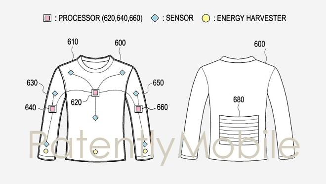 Samsung Akıllı Giyim Patenti