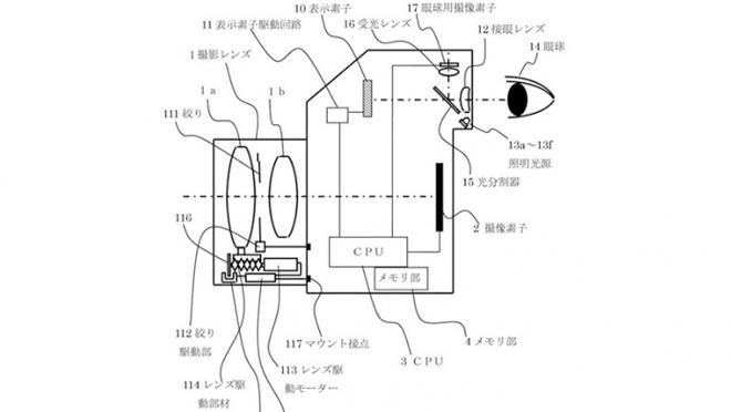Kamera olmadan göz kontrollü odaklama için Canon patentleri 3