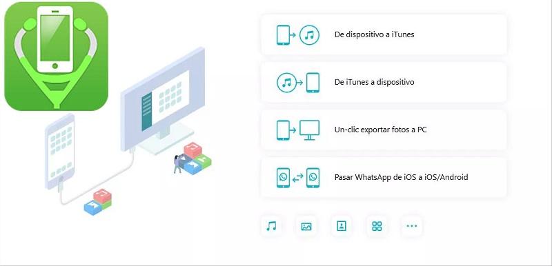 Tecnoshare iCarefone