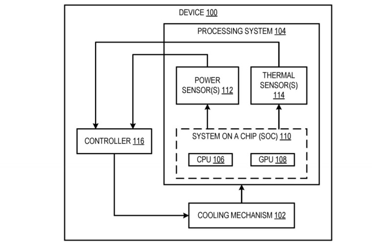 Microsoft'un en son patenti Yüzeydeki ısıtma sorununu çözme vizyonunu ortaya koyuyor 2