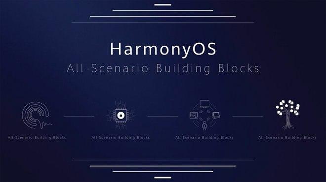 Huawei'nin potansiyel Android değişimine HarmonyOS deniyor 2