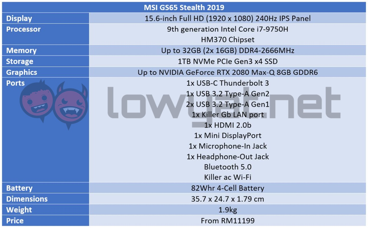 MSI GS65 Stealth (2019) Review: A Refresh In All The Right Places 2
