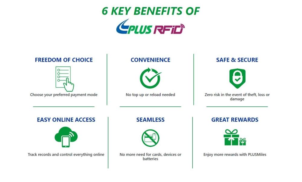 PLUS Yakında Kredi ve Banka Kartlarını Kullanarak Ücret Ödemenize İzin Verecek 2