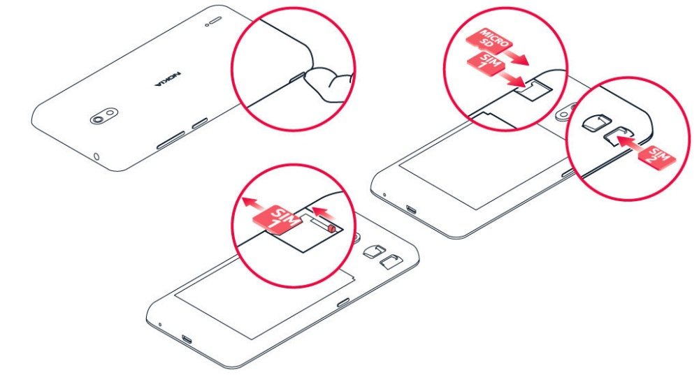 Nokia 2.2 SIM