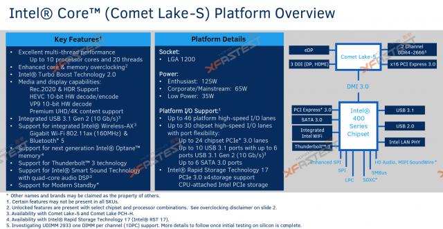 Intel Comet Lake Masaüstü Bilgisayarlarına Kaçak Noktalar 2020: 10 Çekirdek, Yeni Soket 2