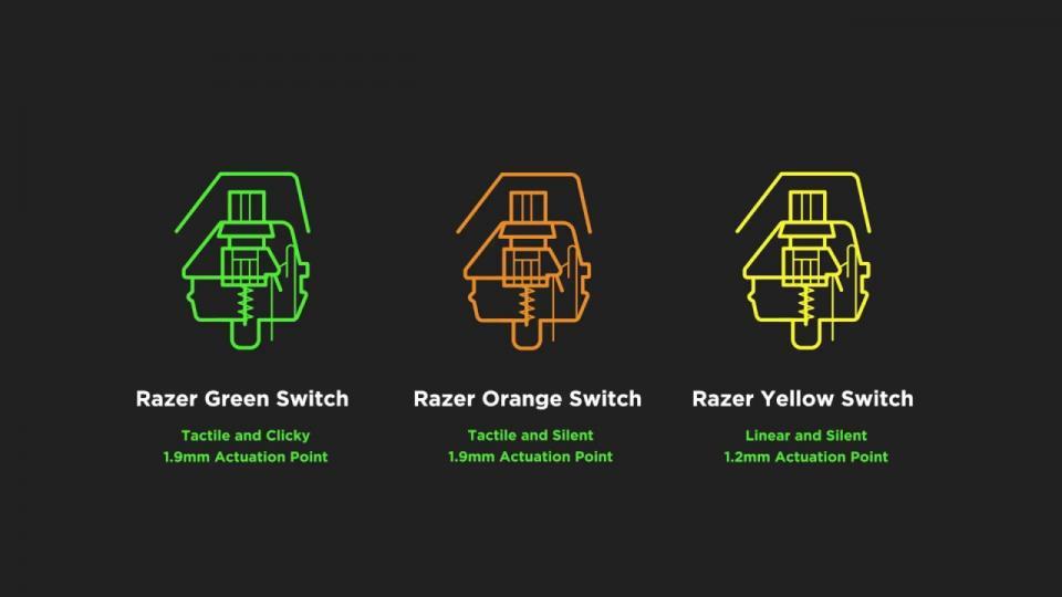 Razer BlackWidow Lite incelemesi: Son derece taşınabilir bir mekanik klavye 2