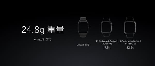 Xiaomi, Huami Amazfit GTS'yi piyasaya sürdü: a Apple Watch İki hafta tutan 4 kişi! 12