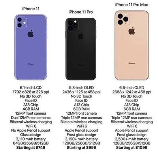 Apple iPhone Olayı 2019: Ne Beklemeli? 2