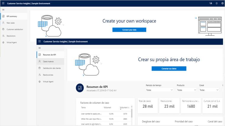 Dynamics 365 Müşteri Hizmetleri Görüşleri, 39 dilde daha destek alıyor 1