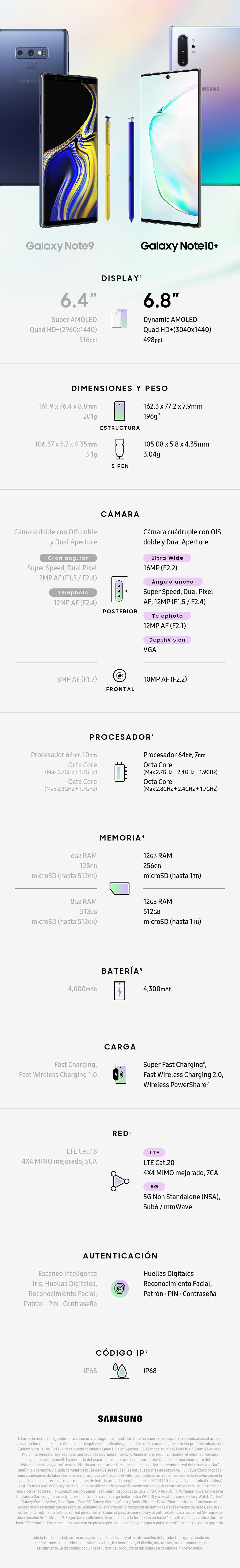 Galaxy Note10 + karşısında Galaxy Not9 - Samsung Haber Odası Latin Amerika 1