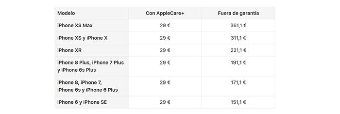 İPhone 6 ekranını nasıl ve nerede değiştirirsiniz 1
