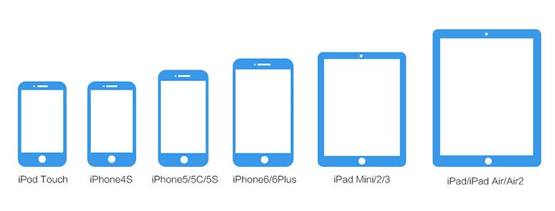 Pangu8 ile iPhone 6, iPhone 6 Plus, iPhone 5'ler, 5c, 5 ve 4S Jailbreak İşlemleri Nasıl Yapılır?Windows) 2