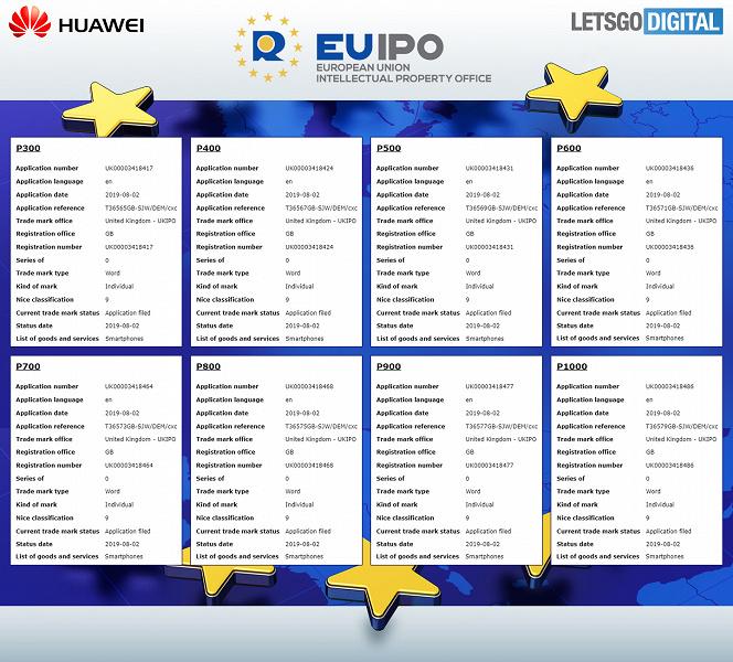 Huawei P600, P700, P800, P900 ve P1000