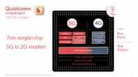 Qualcomm Snapdragon X55 | (c) Qualcomm