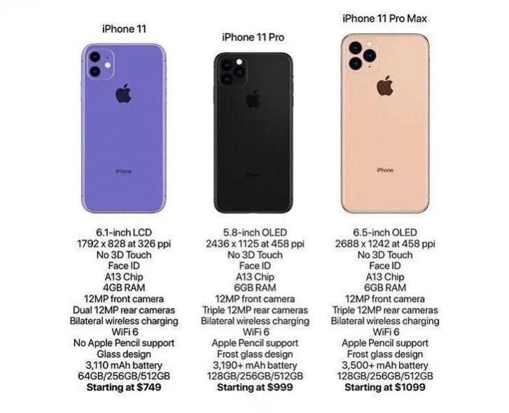 iPhone 11 özellikleri