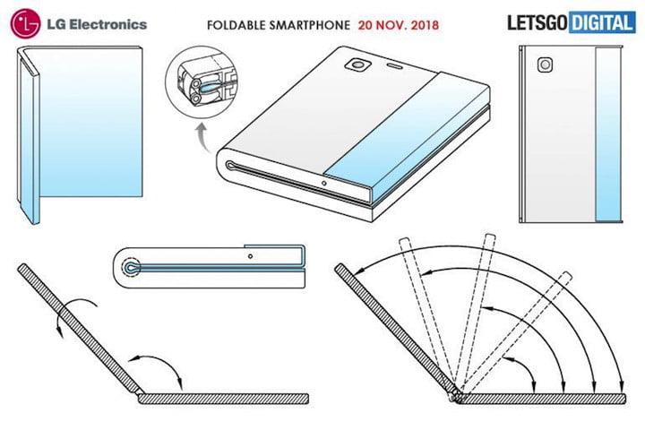 LG katlanır akıllı telefon ces 2019 haber patenti 1