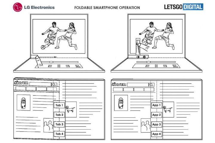 LG katlanır smartphone ces 2019 haber patent sızıntısı 2