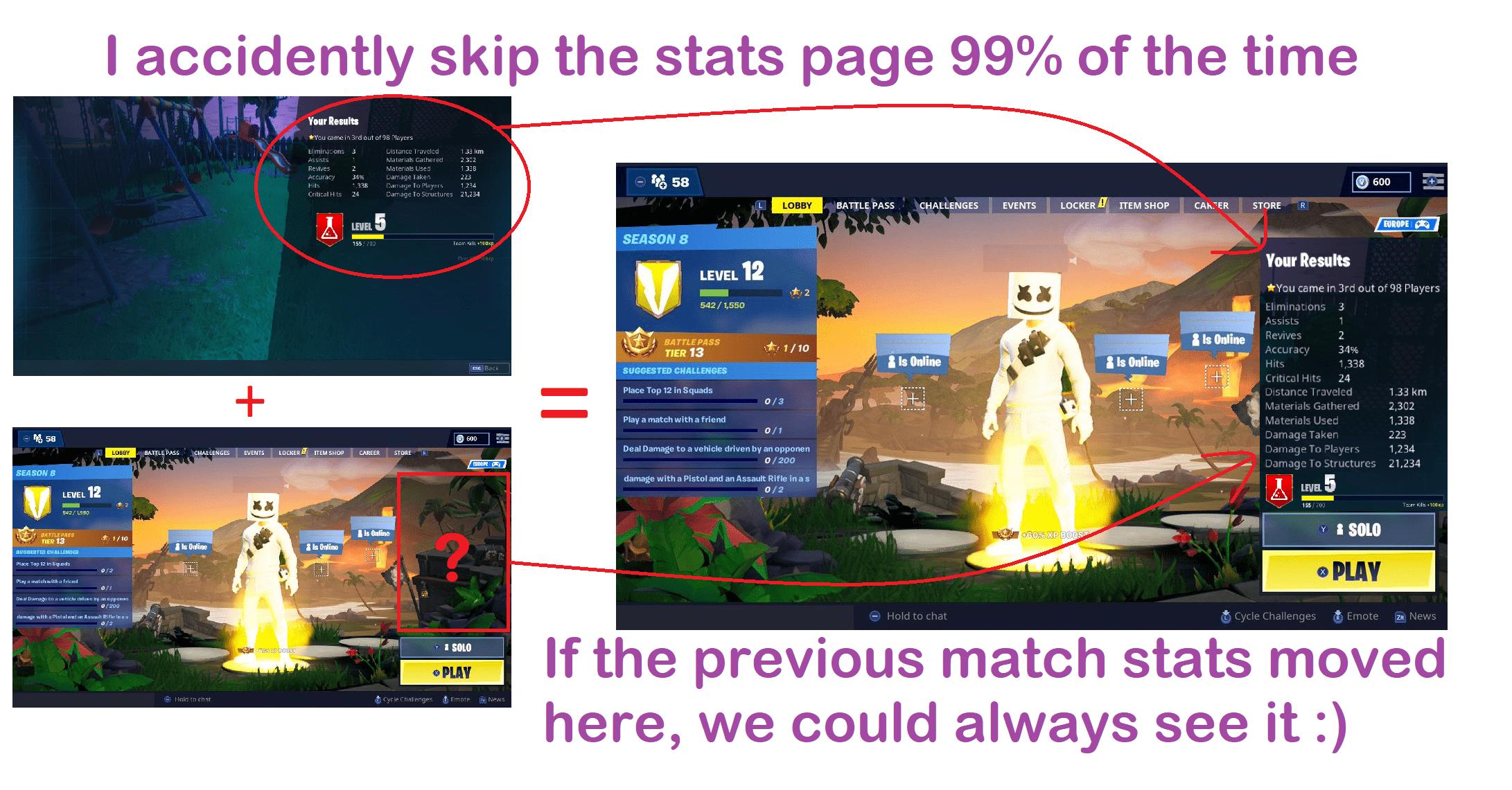Fortnite  Son Oyun İstatistikleri Kavramı