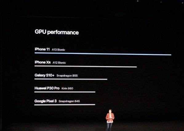 Apple Y13: Yeni SoC, Huawei Snapdragon 855 ve Kirin 980'e göre Apple 1