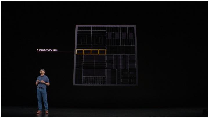 Apple az önce yeni iPhone 11'i tanıttı 3