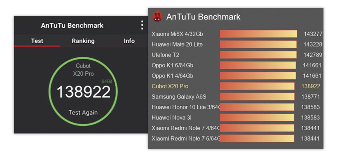 Cubot X20 Pro İnceleme: Bu Smartphone Alış Worth? 3