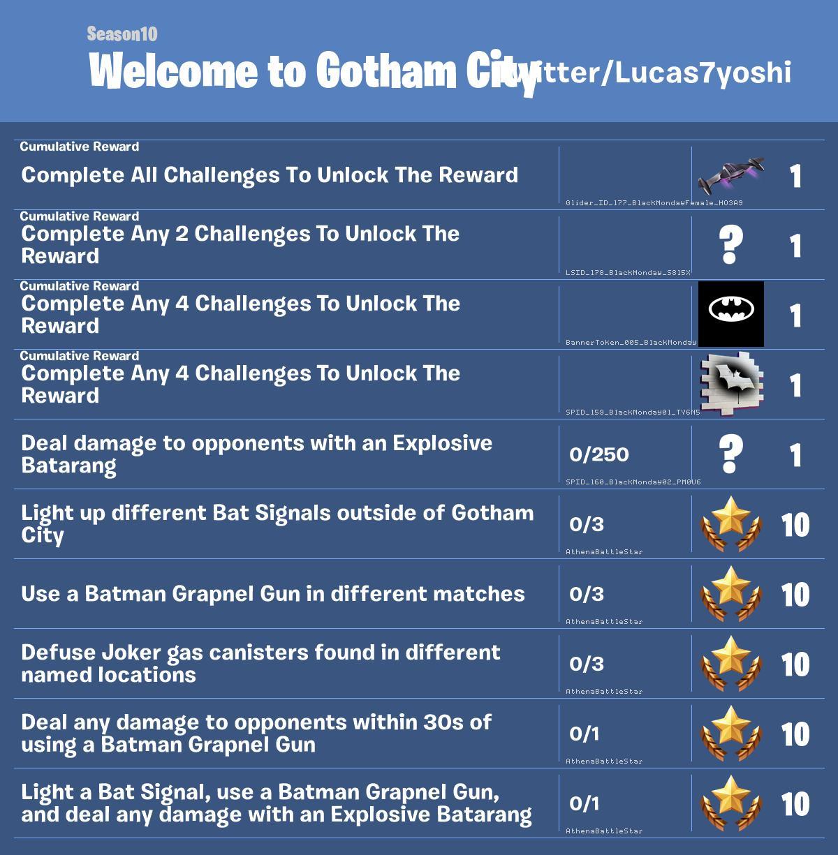 Fortnite  Gotham City Mücadelelerine Hoşgeldiniz