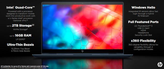 HP'nin Elite Dragonfly Dizüstü Bilgisayarı: 24.5 Saat Pil Ömrü ile 13,3 inçlik Dönüştürülebilir 2