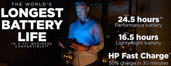 HP'nin Elite Dragonfly Dizüstü Bilgisayarı: 24.5 Saat Pil Ömrü ile 13,3 inçlik Dönüştürülebilir 3