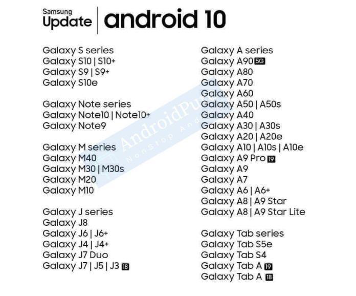 Samsung'taki Android 10 Galaxy Cihazlar Listesi