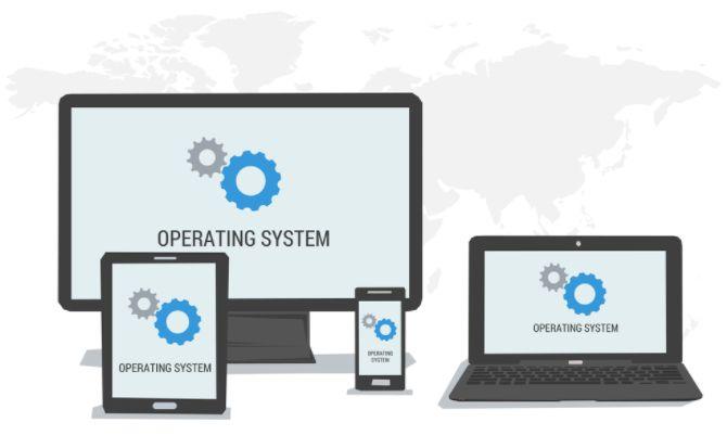 İşletim Sistemi Yapısı - Mikro Çekirdek