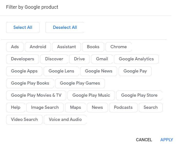 çeşitli google aktiviteleri