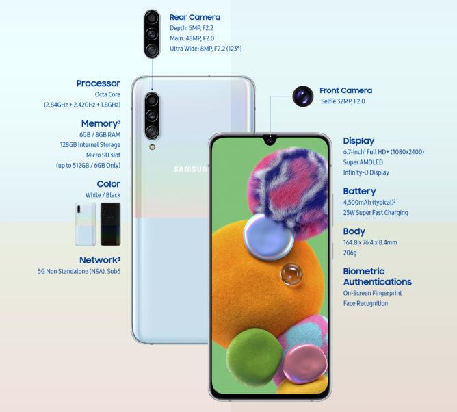 Galaxy A90 5G, hayallerinizdeki ucuz, düz ekran S10 + 3