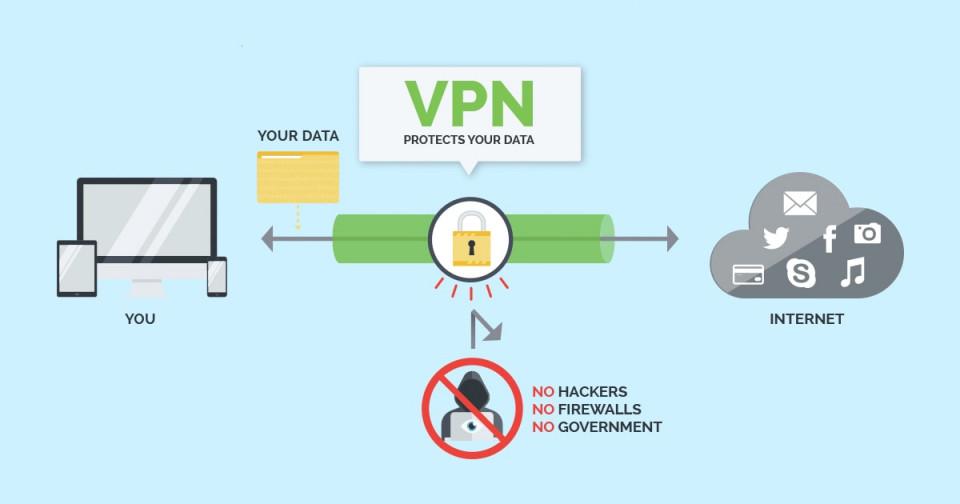 Proxy ve VPN arasındaki farklar nelerdir?
