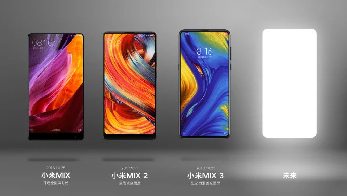 - omi Xiaomi Mi MIX 4 ve MIUI 11, 24 Eylül'de »-'de gelirdi 1