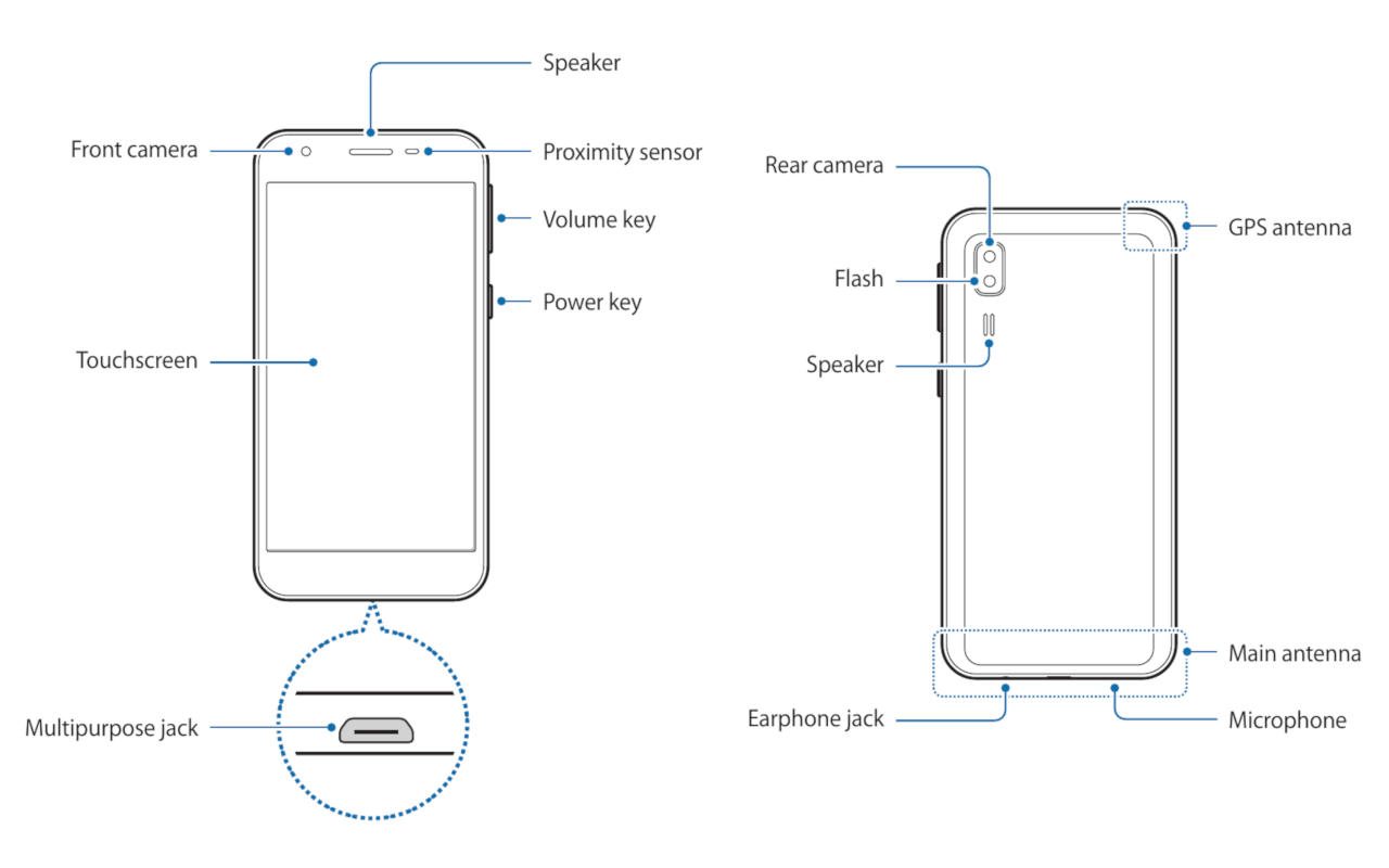 Galaxy A2 Core user manual reveals details for next Android Go phone