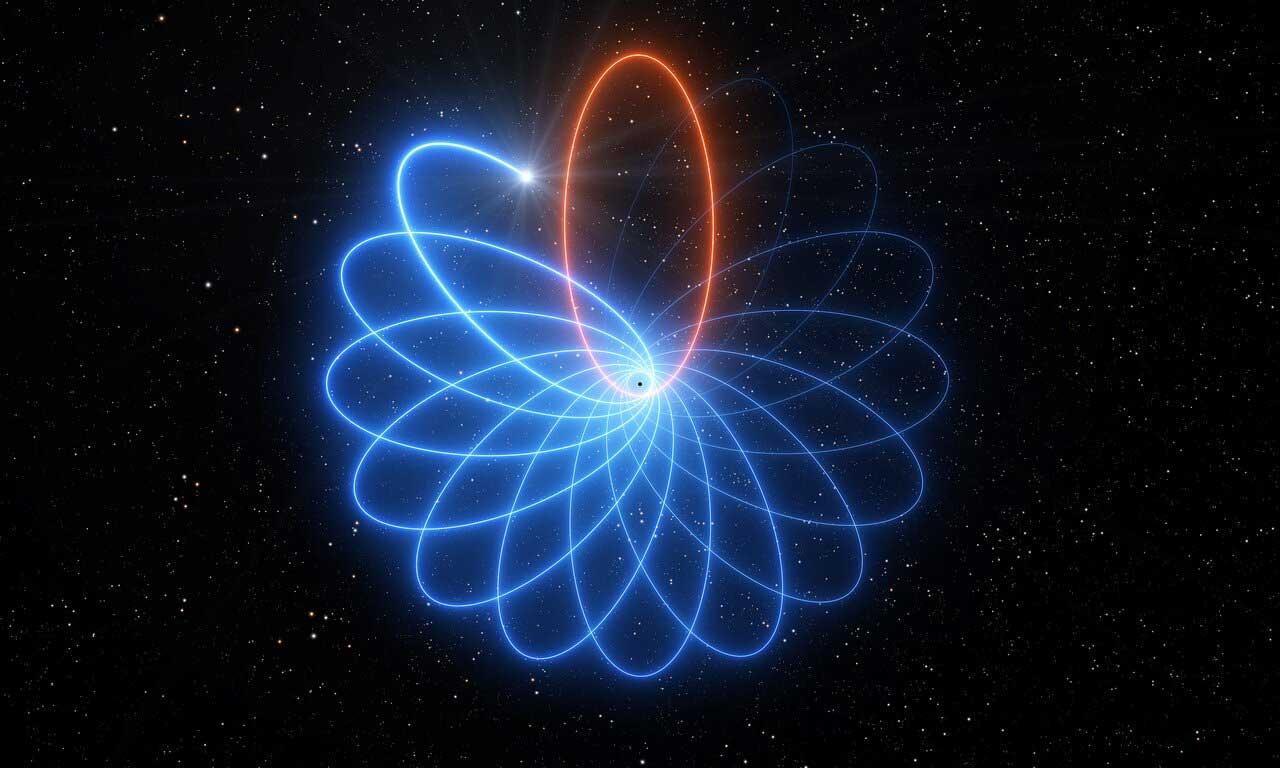 As observações do ESO revelaram uma estrela orbitando um buraco negro supermassivo ...