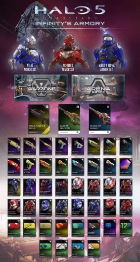 Atualização do Arsenal do Infinito chegando a Halo 5: Guardiões na próxima semana