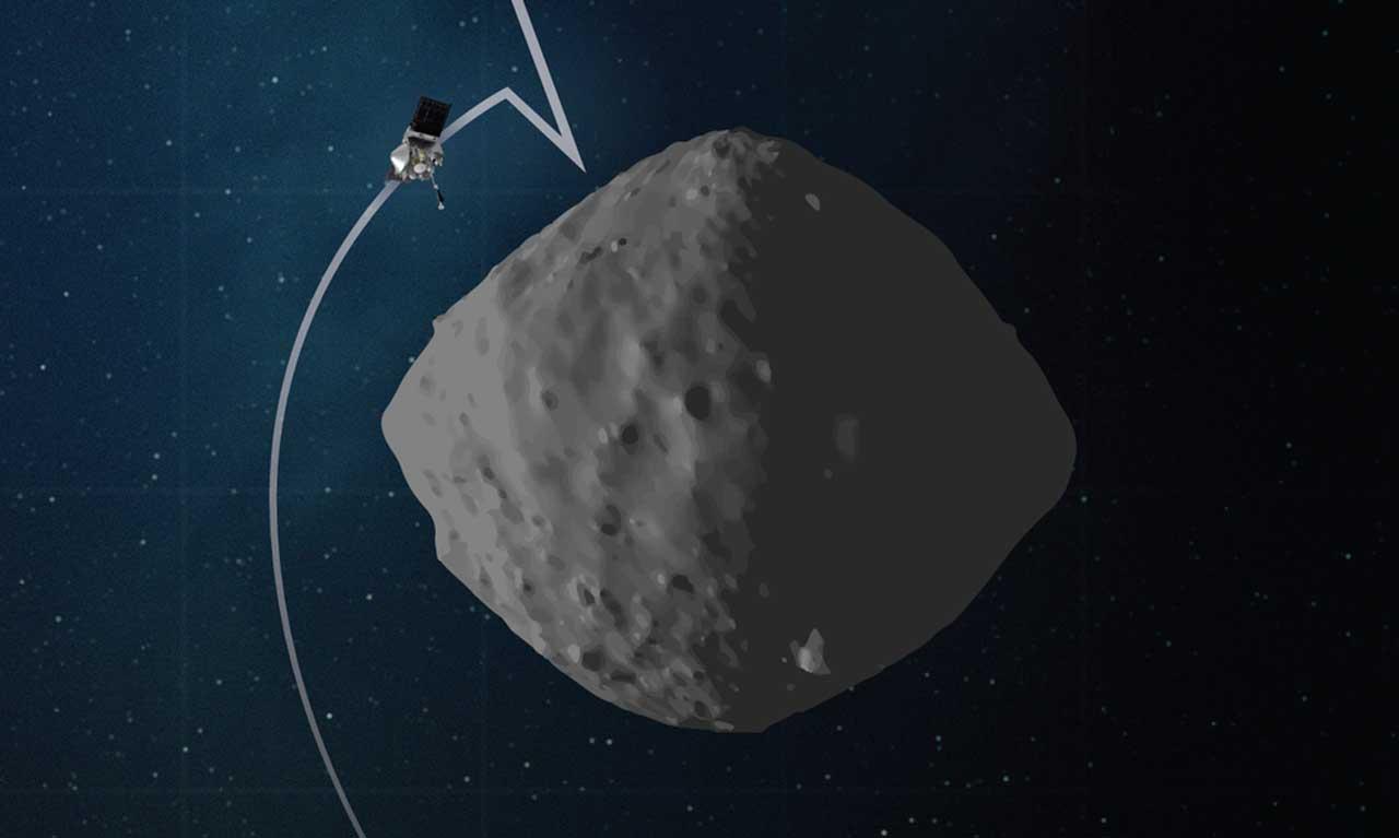 O OSIRIS-REx da NASA completa seu ensaio para sua missão de amostragem de asteróides